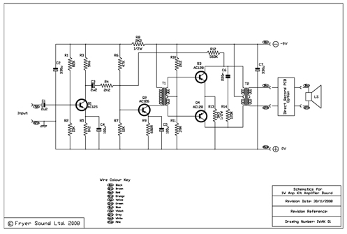 5 Way Import Switch Hsh Wiring Diagram For as well Ibanez Wiring Diagrams as well Single Pickup Guitar Wiring also Strat 5 Way Switch Explained further Wilkinson Single Coil Pickups for Tele. on import guitar switch wiring diagram